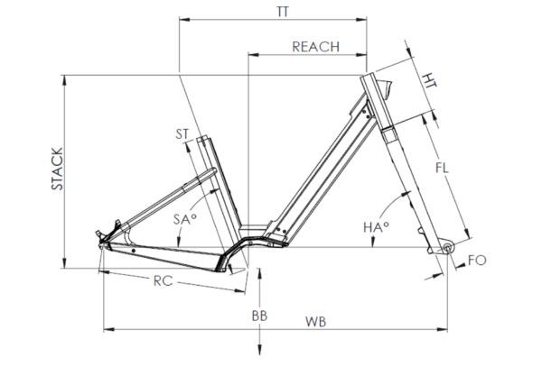Moustache Lundi 27.1 Geometry